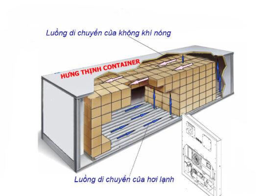Nguyên lý lưu thông của luồng khí lạnh trong container